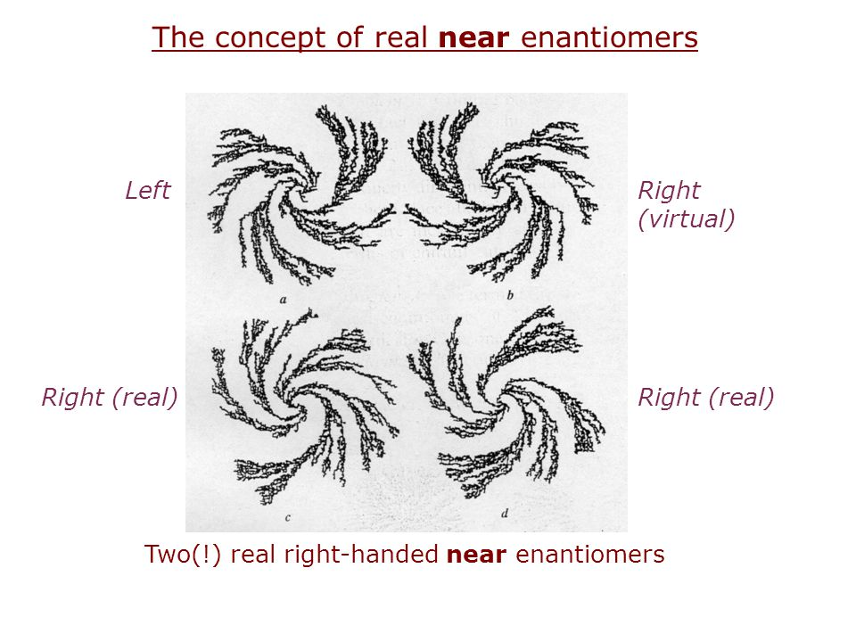 Two(!) real right-handed near enantiomers Right (virtual) Left Right (real) The concept of real near enantiomers