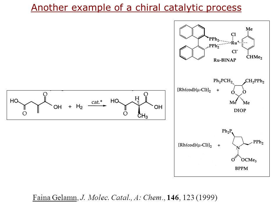 Another example of a chiral catalytic process Faina Gelamn, J. Molec. Catal., A: Chem., 146, 123 (1999)