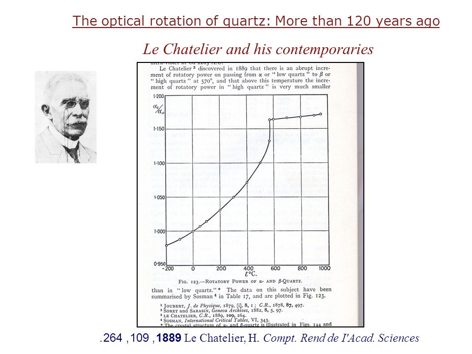 Le Chatelier, H. Compt. Rend de I'Acad. Sciences 1889, 109, 264. The optical rotation of quartz: More than 120 years ago Le Chatelier and his contempo