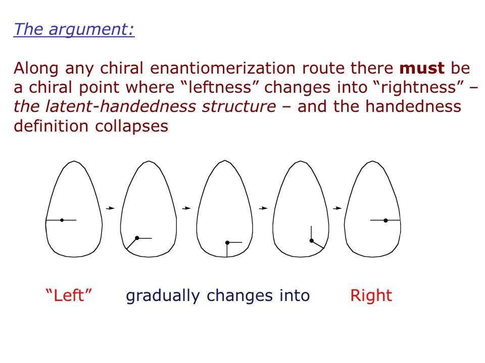 """The argument: Along any chiral enantiomerization route there must be a chiral point where """"leftness"""" changes into """"rightness"""" – the latent-handedness"""
