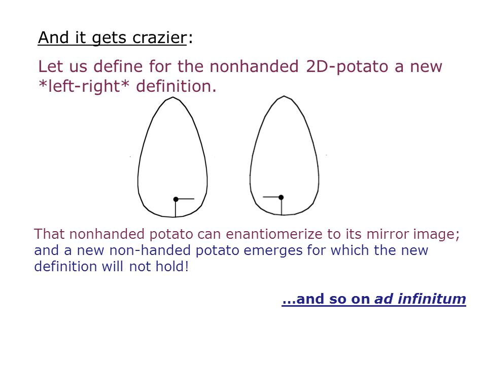 And it gets crazier: Let us define for the nonhanded 2D-potato a new *left-right* definition. That nonhanded potato can enantiomerize to its mirror im