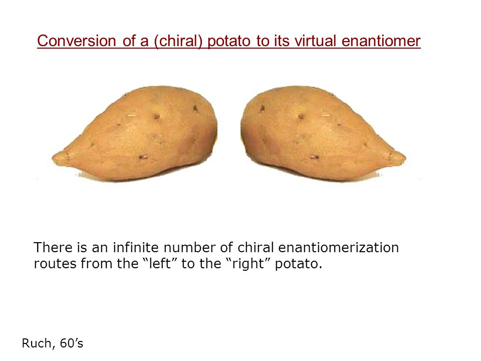 """Conversion of a (chiral) potato to its virtual enantiomer There is an infinite number of chiral enantiomerization routes from the """"left"""" to the """"right"""
