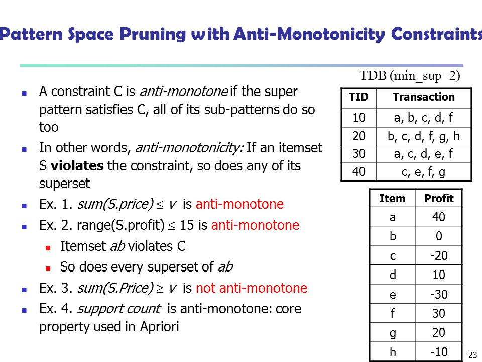 23 Pattern Space Pruning with Anti-Monotonicity Constraints A constraint C is anti-monotone if the super pattern satisfies C, all of its sub-patterns