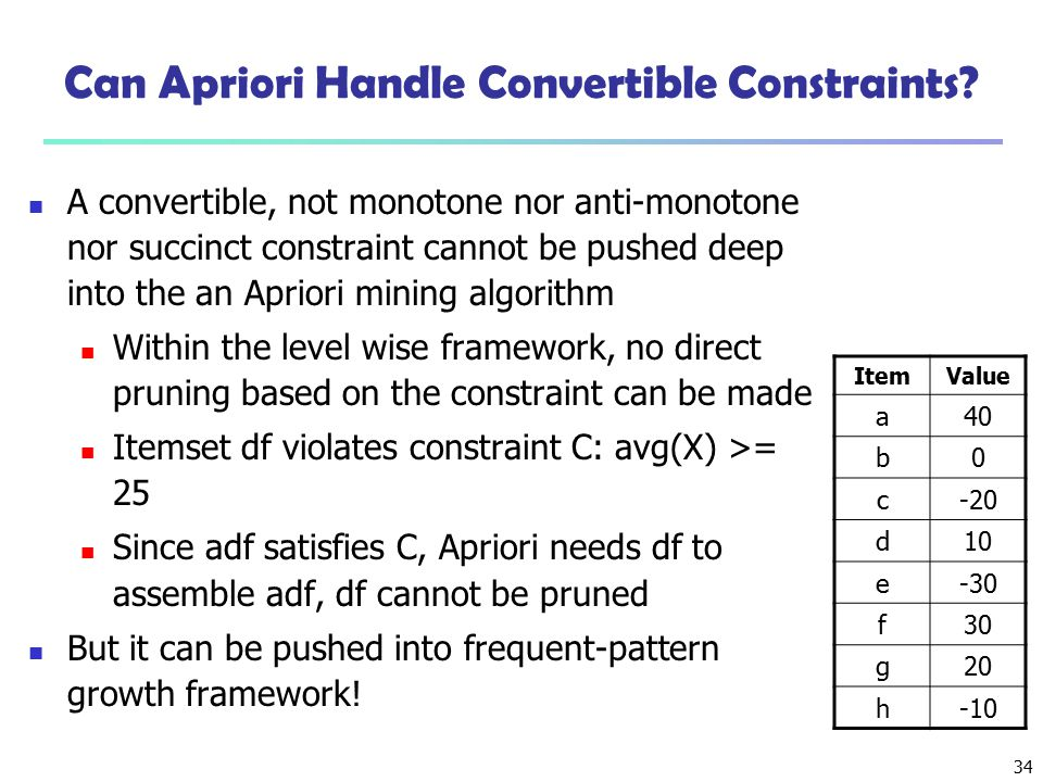 34 Can Apriori Handle Convertible Constraints? A convertible, not monotone nor anti-monotone nor succinct constraint cannot be pushed deep into the an