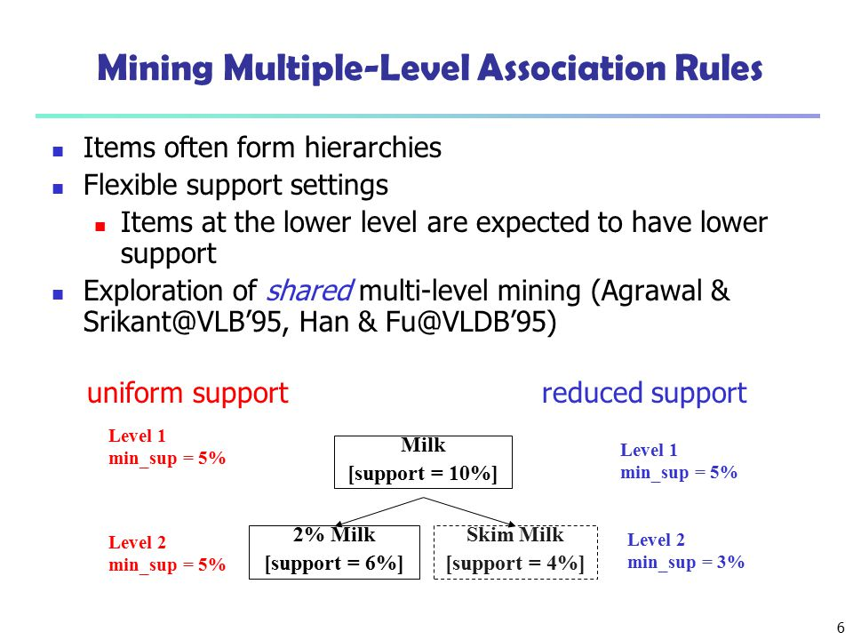 6 Mining Multiple-Level Association Rules Items often form hierarchies Flexible support settings Items at the lower level are expected to have lower s