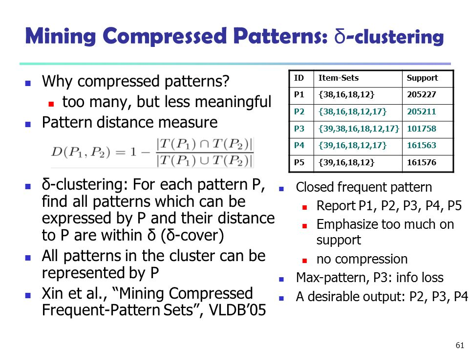 61 Mining Compressed Patterns: δ -clustering Why compressed patterns? too many, but less meaningful Pattern distance measure δ-clustering: For each pa