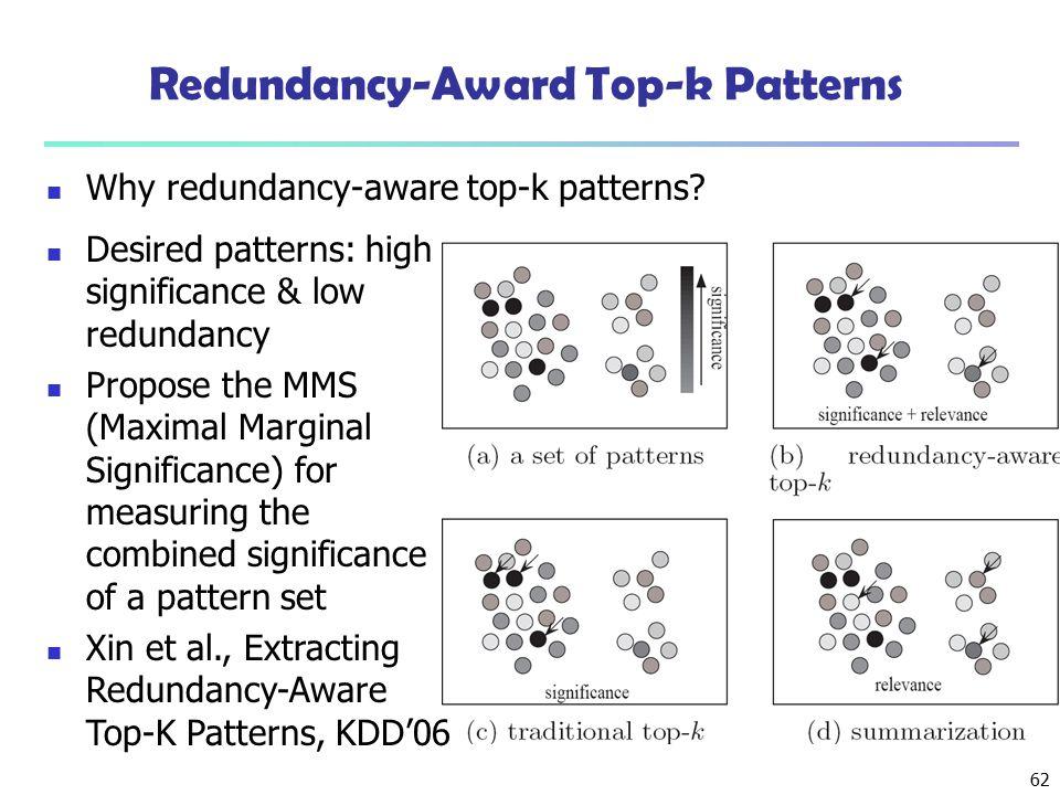 62 Redundancy-Award Top-k Patterns Why redundancy-aware top-k patterns? Desired patterns: high significance & low redundancy Propose the MMS (Maximal