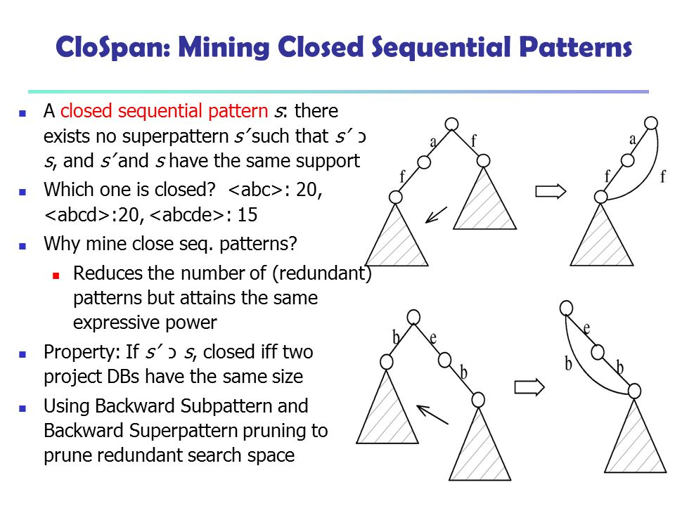 CloSpan: Mining Closed Sequential Patterns A closed sequential pattern s: there exists no superpattern s' such that s' כ s, and s' and s have the same