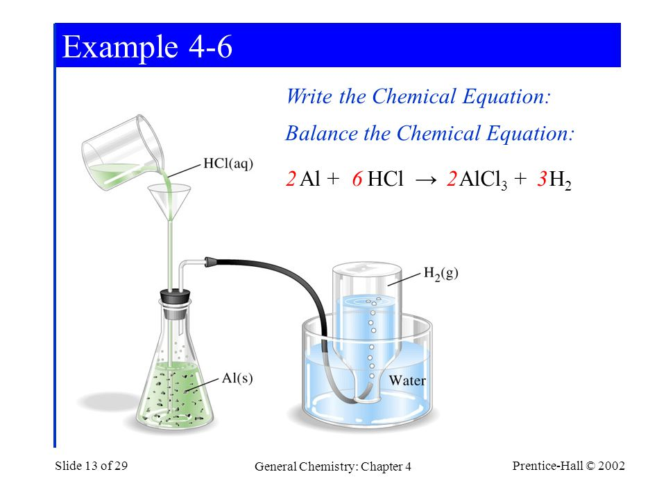 Prentice-Hall © 2002 General Chemistry: Chapter 4 Slide 13 of 29 Al + HCl → AlCl 3 + H 2 Write the Chemical Equation: Example 4-6 Balance the Chemical Equation: 2623