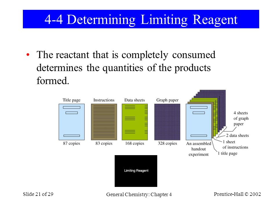 Prentice-Hall © 2002 General Chemistry: Chapter 4 Slide 21 of 29 4-4 Determining Limiting Reagent The reactant that is completely consumed determines the quantities of the products formed.