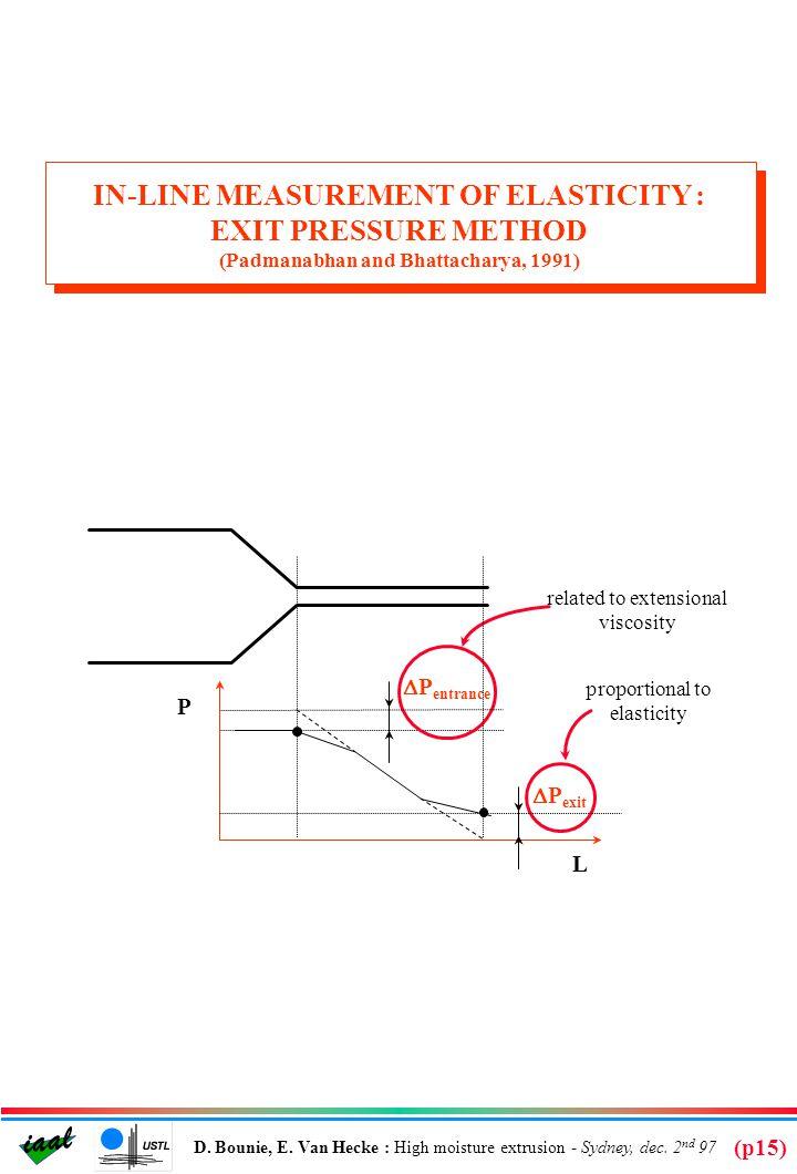 iaal D. Bounie, E. Van Hecke : High moisture extrusion - Sydney, dec.