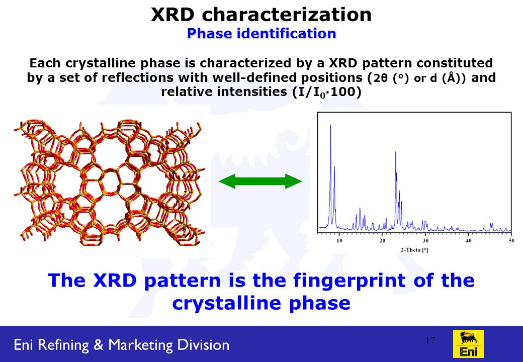 Eni Refining & Marketing Division 17 XRD characterization Phase identification Each crystalline phase is characterized by a XRD pattern constituted by a set of reflections with well-defined positions ( 2θ (°) or d (Å)) and relative intensities (I/I 0 ·100) The XRD pattern is the fingerprint of the crystalline phase