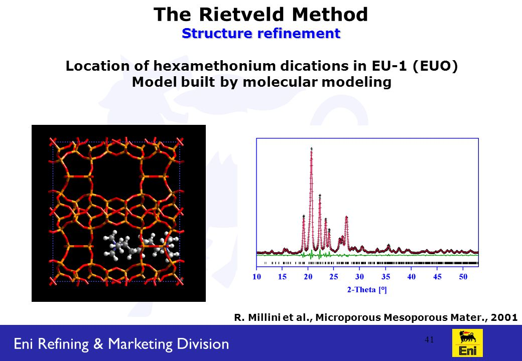 Eni Refining & Marketing Division 41 The Rietveld Method Structure refinement Location of hexamethonium dications in EU-1 (EUO) Model built by molecular modeling R.