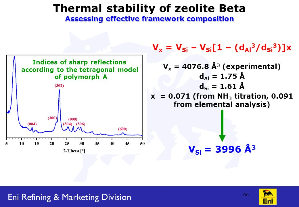 Eni Refining & Marketing Division 66 Thermal stability of zeolite Beta Assessing effective framework composition V x = V Si – V Si [1 – (d Al 3 /d Si 3 )]x V x = Å 3 (experimental) d Al = 1.75 Å d Si = 1.61 Å x = (from NH 3 titration, from elemental analysis) V Si = 3996 Å 3 Indices of sharp reflections according to the tetragonal model of polymorph A