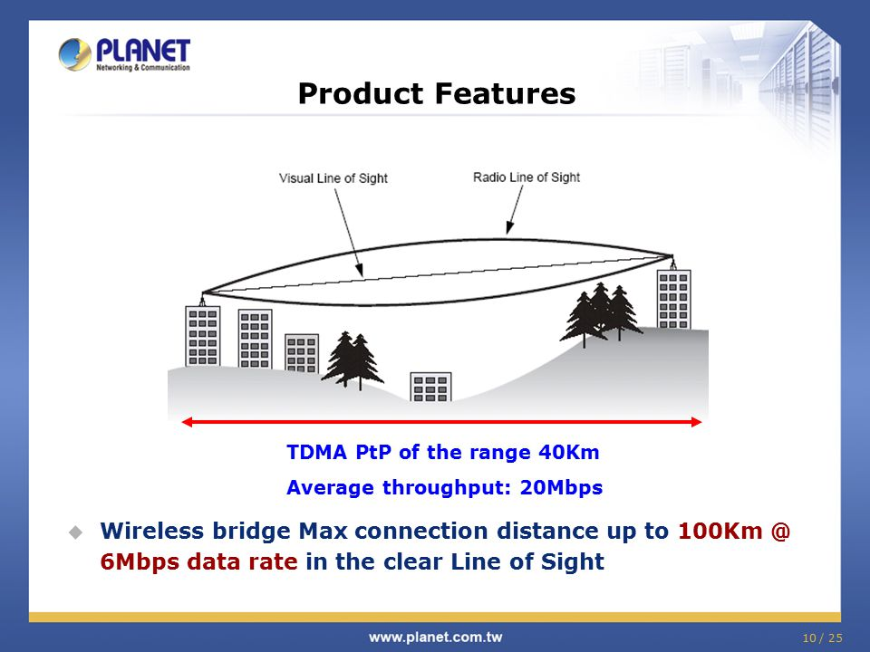 10 / 25  Wireless bridge Max connection distance up to 100Km @ 6Mbps data rate in the clear Line of Sight Product Features TDMA PtP of the range 40Km