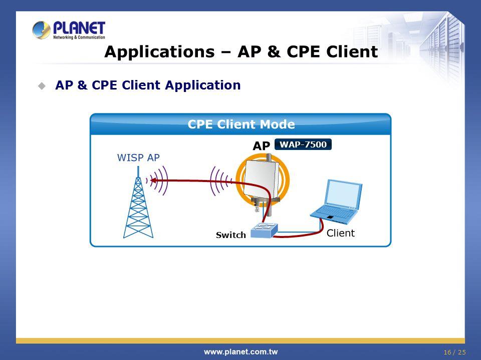 16 / 25 Applications – AP & CPE Client  AP & CPE Client Application WAP-7500 Switch