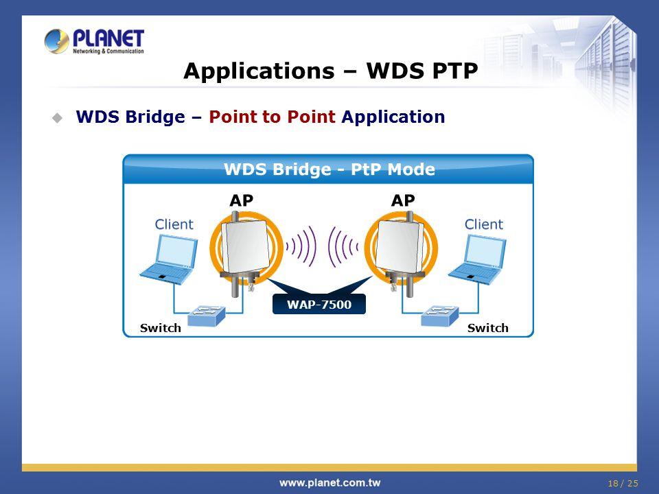 18 / 25 Applications – WDS PTP  WDS Bridge – Point to Point Application Switch WAP-7500