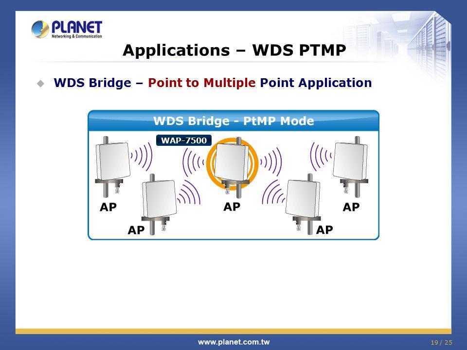 19 / 25 Applications – WDS PTMP  WDS Bridge – Point to Multiple Point Application WAP-7500