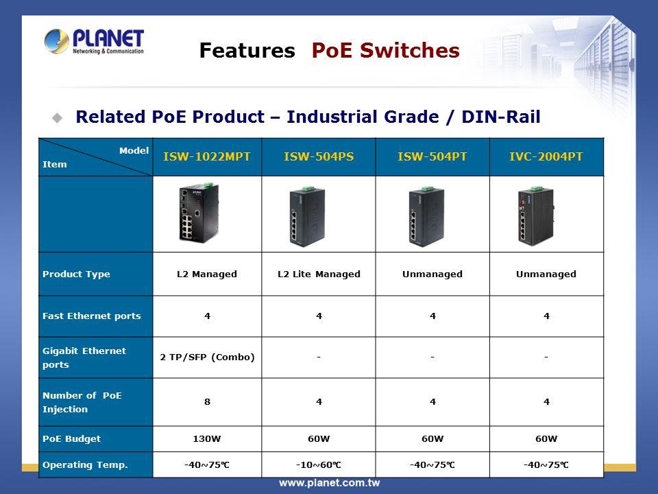 Features PoE Switches Model Item ISW-1022MPTISW-504PSISW-504PTIVC-2004PT Product TypeL2 ManagedL2 Lite ManagedUnmanaged Fast Ethernet ports4444 Gigabi