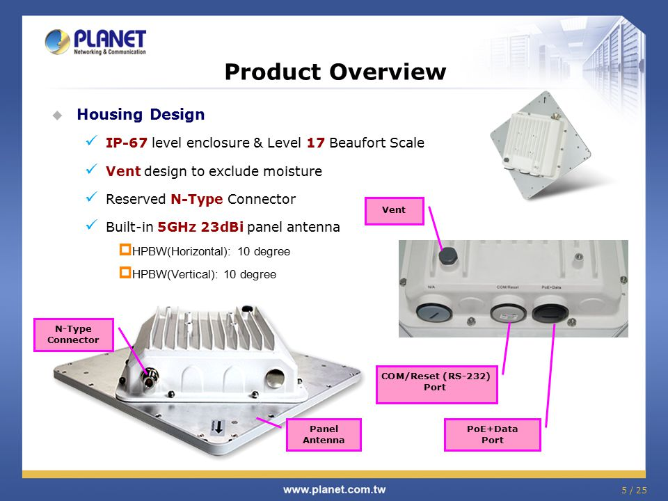 5 / 25 Product Overview  Housing Design IP-67 level enclosure & Level 17 Beaufort Scale Vent design to exclude moisture Reserved N-Type Connector Bui