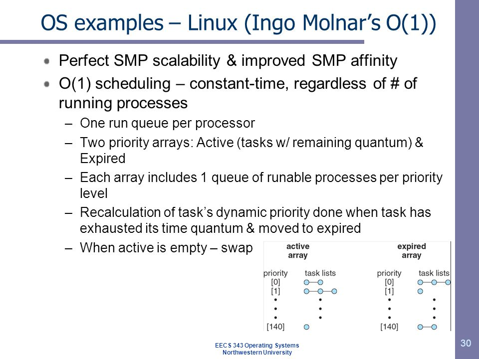 30 OS examples – Linux (Ingo Molnar's O(1)) Perfect SMP scalability & improved SMP affinity O(1) scheduling – constant-time, regardless of # of runnin