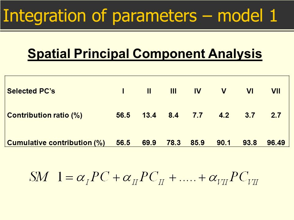 Integration of parameters: model 2 Number of layers Pixels within a each layer