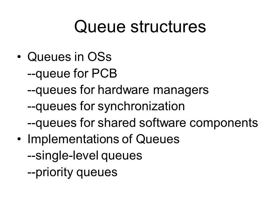 Implementations of queues Types of queues: --FIFO --priority based Elements of queues Operations related to queues --insert( queue Q, element x) --remove( queue Q, element x) --empty( queue Q) Header or descriptor of queues