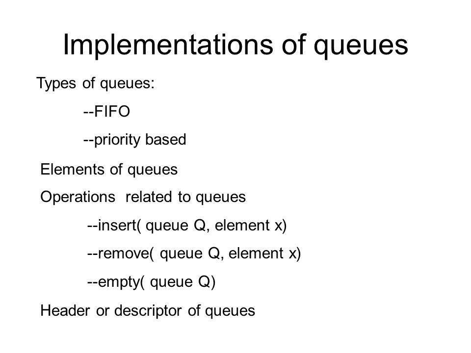 Implementations of queues Types of queues: --FIFO --priority based Elements of queues Operations related to queues --insert( queue Q, element x) --rem