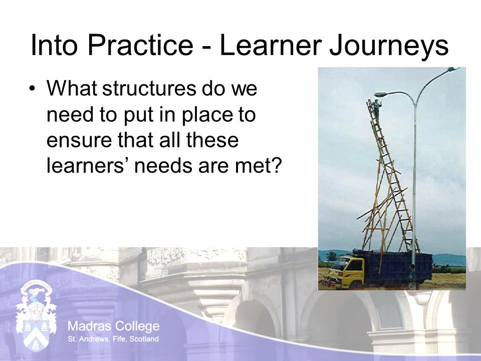 Into Practice - Learner Journeys What structures do we need to put in place to ensure that all these learners' needs are met?