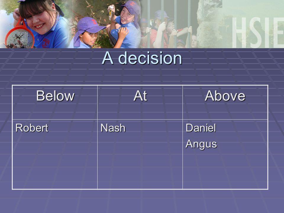 A decision BelowAtAbove RobertNashDanielAngus