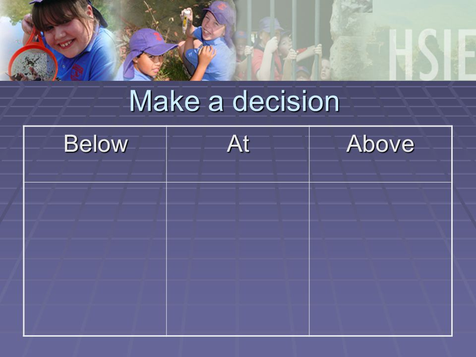 Make a decision BelowAtAbove
