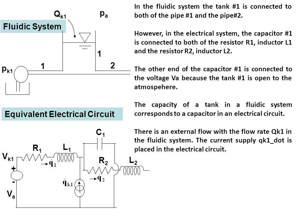 Fluidic System Equivalent Electrical Circuit - VaVa + V k1 R1R1 L1L1 1 p k1 Q k1 papa 1 2 In the fluidic system the tank #1 is connected to both of the pipe #1 and the pipe#2.