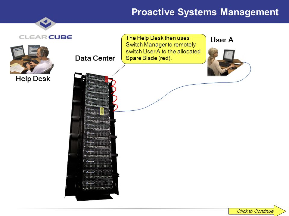 ClearCube Confidential Proactive Systems Management Click to Continue Data Center User A User A has not experienced a problem yet, but if the fan is not addressed soon, her processor will begin to heat up and automatically slow down resulting in a sluggish response.