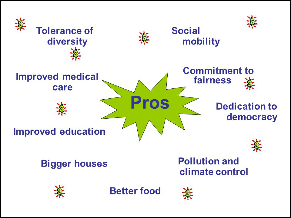 Pros Commitment to fairness Tolerance of diversity Social mobility Pollution and climate control Dedication to democracy Better food Improved education Bigger houses Improved medical care
