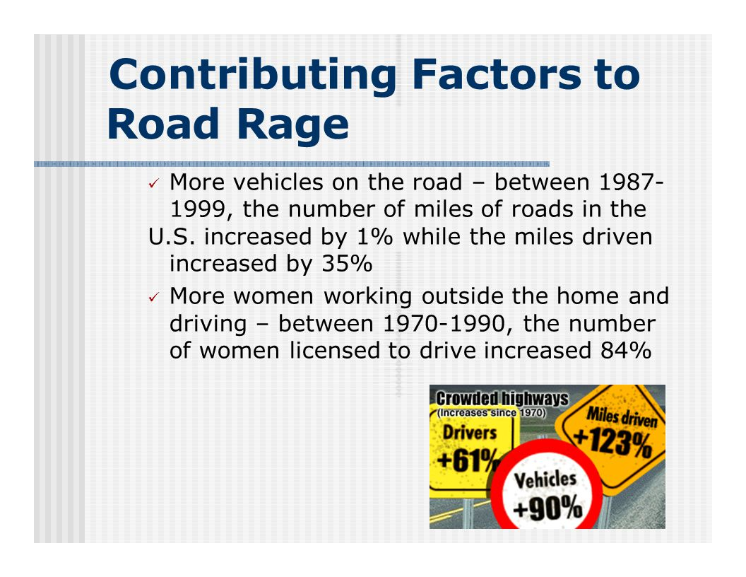 Contributing Factors to Road Rage More vehicles on the road – between 1987- 1999, the number of miles of roads in the U.S.
