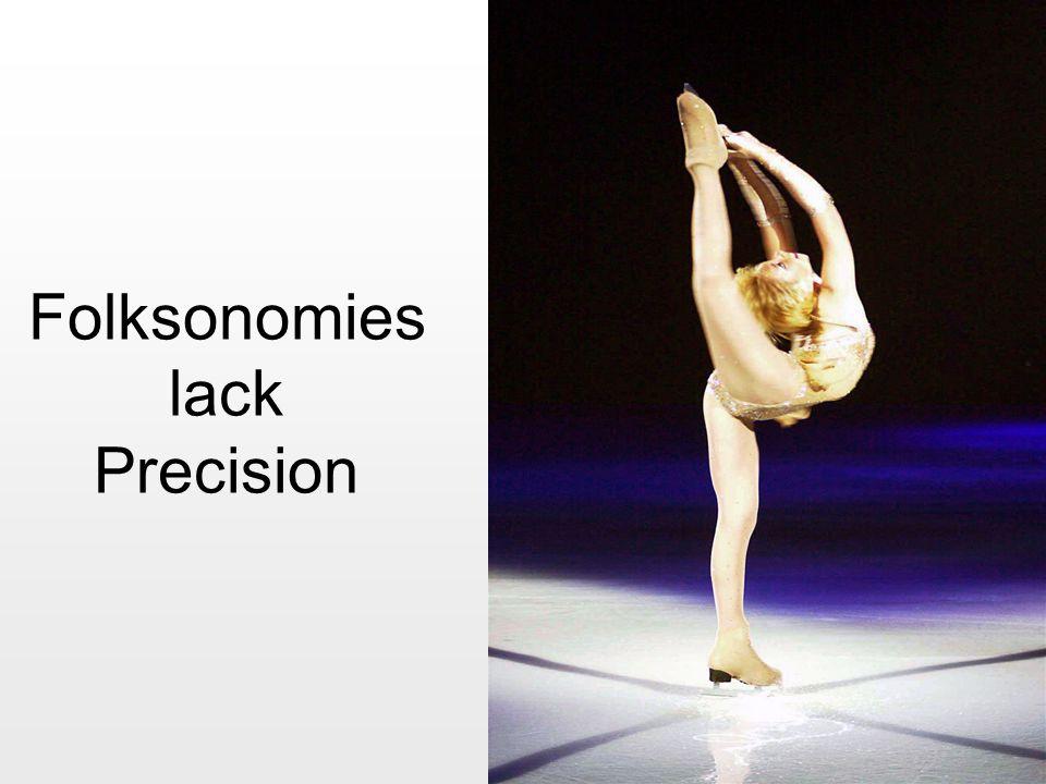 Folksonomies lack Precision