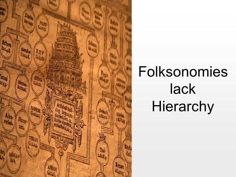 Folksonomies lack Hierarchy