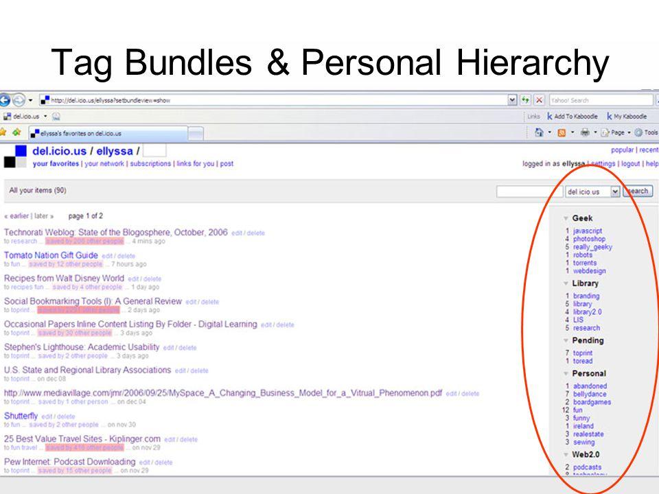Tag Bundles & Personal Hierarchy