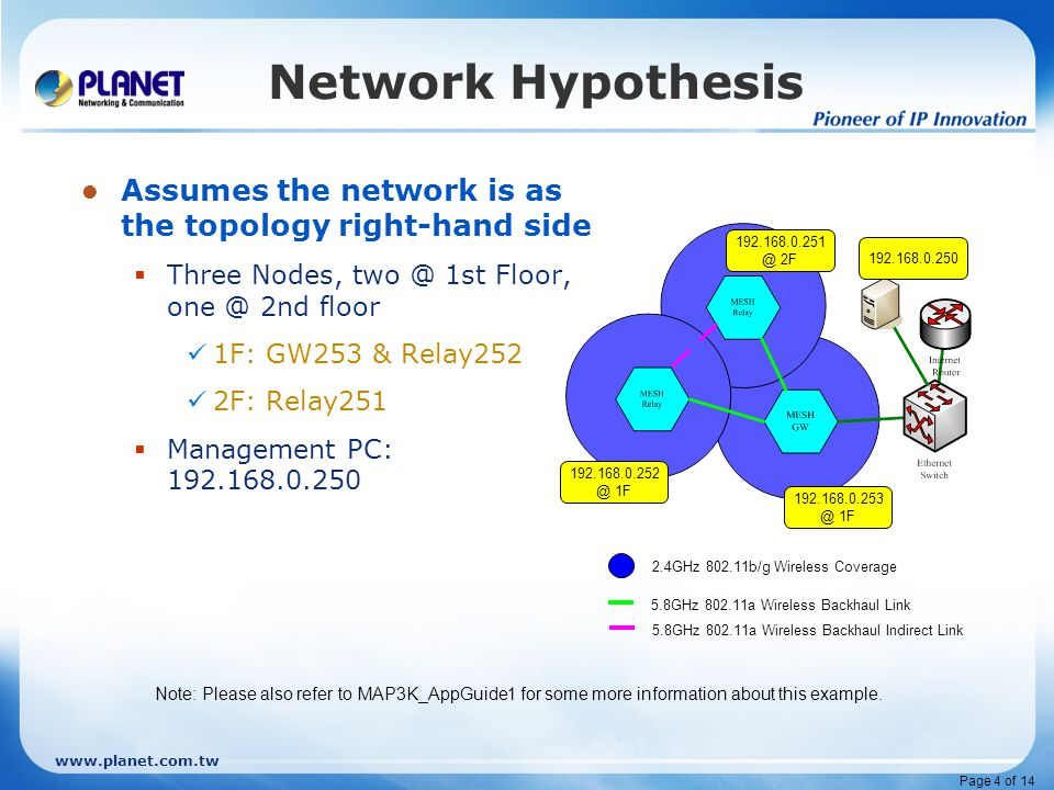www.planet.com.tw Page 4 of 14 Network Hypothesis Assumes the network is as the topology right-hand side  Three Nodes, two @ 1st Floor, one @ 2nd floor 1F: GW253 & Relay252 2F: Relay251  Management PC: 192.168.0.250 192.168.0.251 @ 2F 192.168.0.252 @ 1F 192.168.0.253 @ 1F 2.4GHz 802.11b/g Wireless Coverage 5.8GHz 802.11a Wireless Backhaul Link 5.8GHz 802.11a Wireless Backhaul Indirect Link Note: Please also refer to MAP3K_AppGuide1 for some more information about this example.