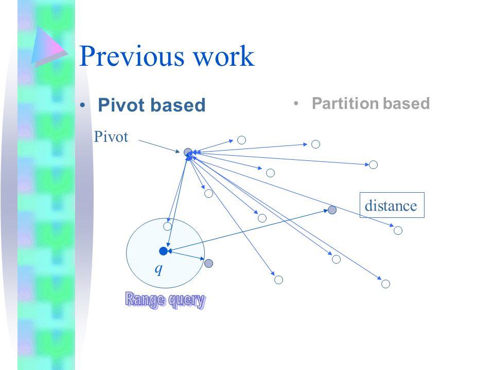 Previous work Pivot based Partition based Pivot distance q