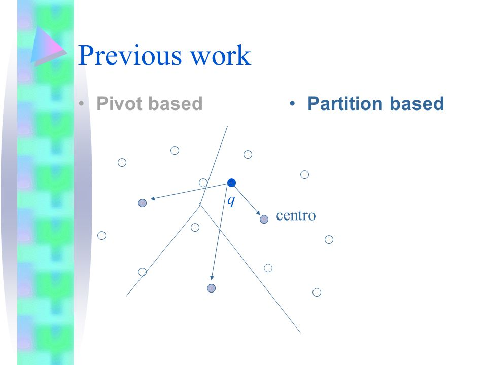 Previous work Pivot based Partition based centro q