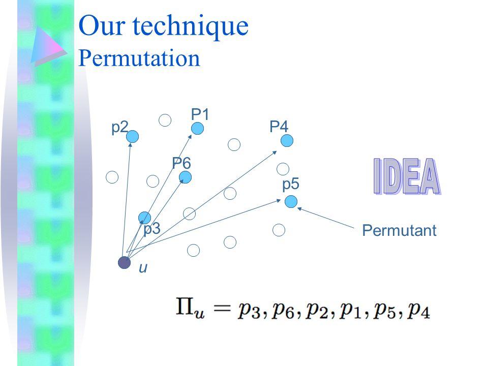 Our technique Permutation Permutant p3 p2 p5 P4 P6 u P1