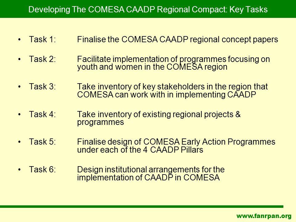 www.fanrpan.org Developing The COMESA CAADP Regional Compact: Key Tasks Task 1: Finalise the COMESA CAADP regional concept papers Task 2: Facilitate i