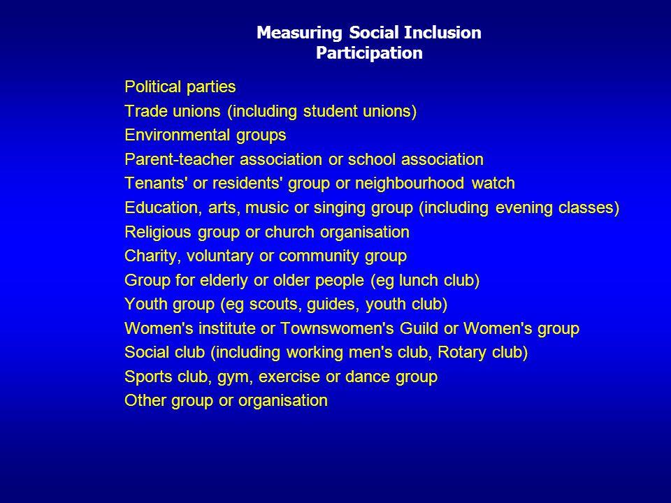 Measuring Social Inclusion Participation Political parties Trade unions (including student unions) Environmental groups Parent-teacher association or