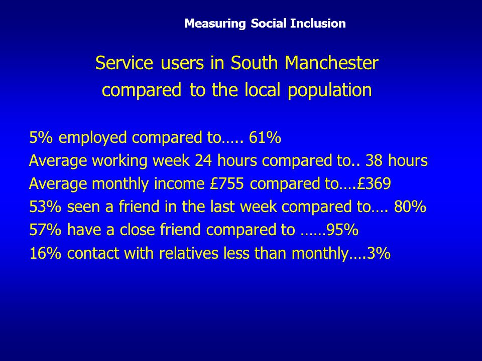 Measuring Social Inclusion Service users in South Manchester compared to the local population 5% employed compared to….. 61% Average working week 24 h