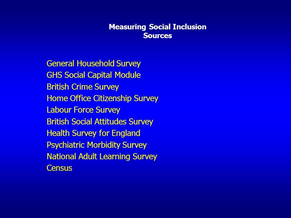 Measuring Social Inclusion Sources General Household Survey GHS Social Capital Module British Crime Survey Home Office Citizenship Survey Labour Force