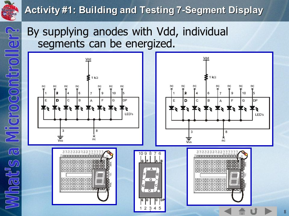 8 Activity #1: Building and Testing 7-Segment Display By supplying anodes with Vdd, individual segments can be energized.