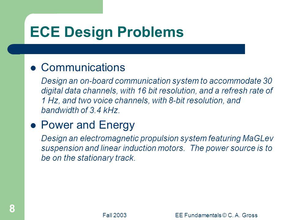 Fall 2003 EE Fundamentals © C.A. Gross 9 Recall Basic Applications...