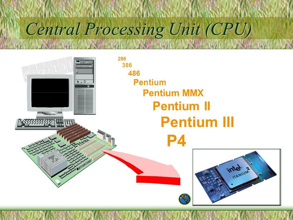 Central Processing Unit (CPU) 286 386 486 Pentium Pentium MMX Pentium II Pentium III P4