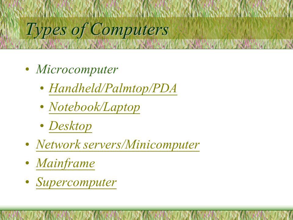 Types of Computers Microcomputer Handheld/Palmtop/PDA Notebook/Laptop Desktop Network servers/Minicomputer Mainframe Supercomputer